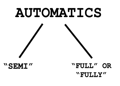Automatic vs. Semi-Automatic vs. Fully Automatic Firearms